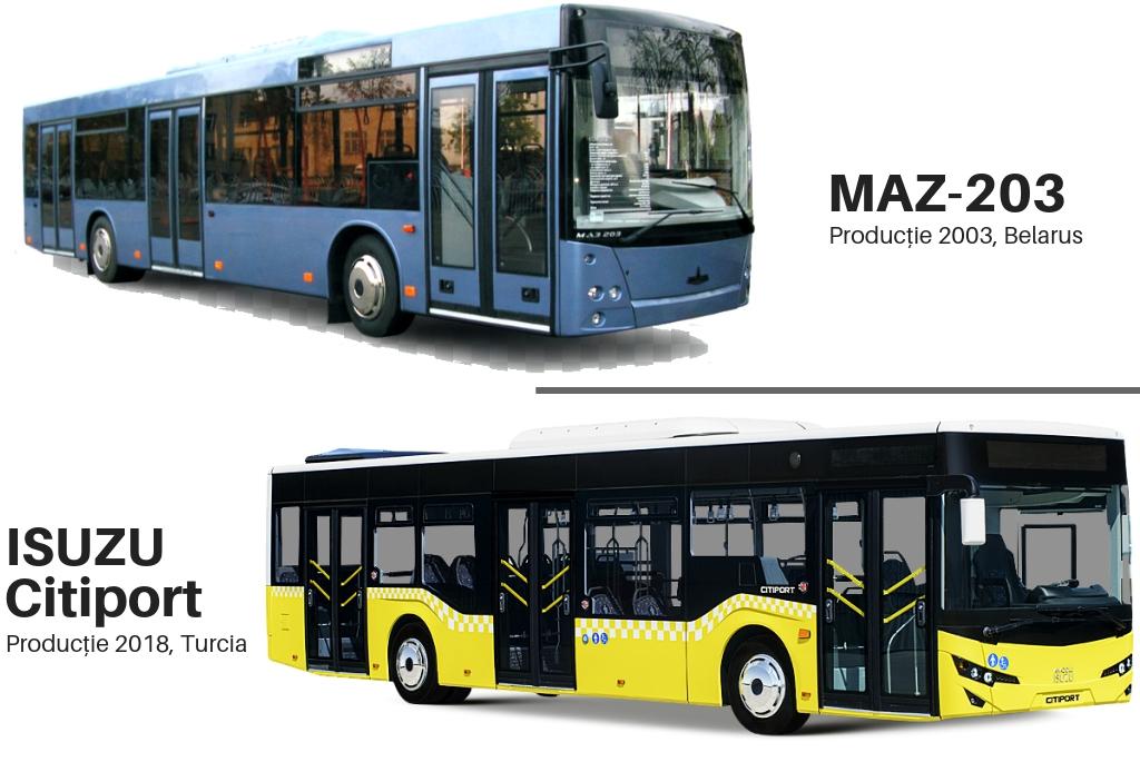MAZ-203 vs ISUZU Citiport