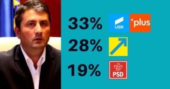 Rezultate-alegeri-Constanta