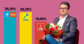 Rezultate-finale-alegeri-europarlamentare-Constanta